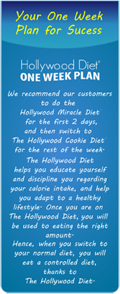 Hollywood Diet One Week Plan